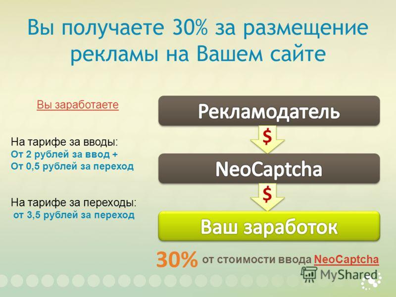 Вы получаете 30% за размещение рекламы на Вашем сайте от стоимости ввода NeoCaptchaNeoCaptcha Вы заработаете На тарифе за вводы: От 2 рублей за ввод + От 0,5 рублей за переход На тарифе за переходы: от 3,5 рублей за переход $ $ $ $ 30%