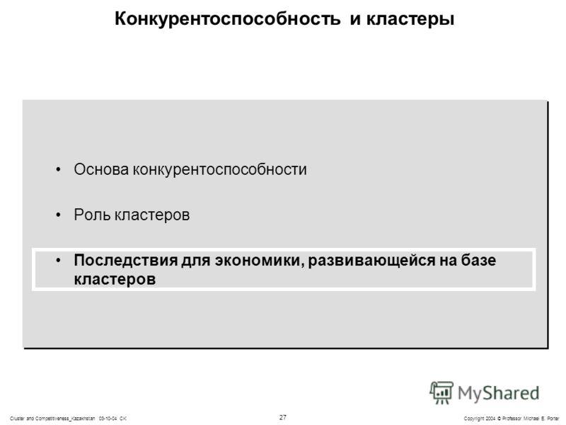 27 Copyright 2004 © Professor Michael E. PorterCluster and Competitiveness_Kazakhstan 03-10-04 CK Конкурентоспособность и кластеры Основа конкурентоспособности Роль кластеров Последствия для экономики, развивающейся на базе кластеров Основа конкурент