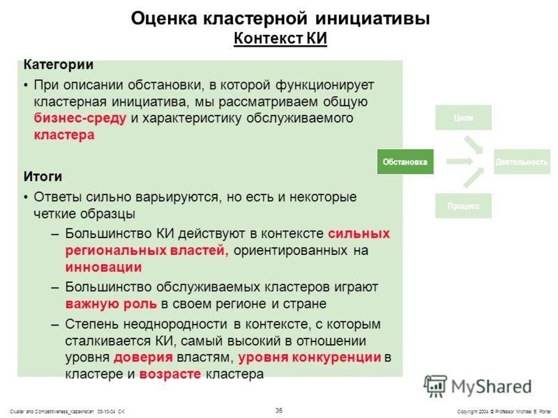 35 Copyright 2004 © Professor Michael E. PorterCluster and Competitiveness_Kazakhstan 03-10-04 CK Категории При описании обстановки, в которой функционирует кластерная инициатива, мы рассматриваем общую бизнес-среду и характеристику обслуживаемого кл