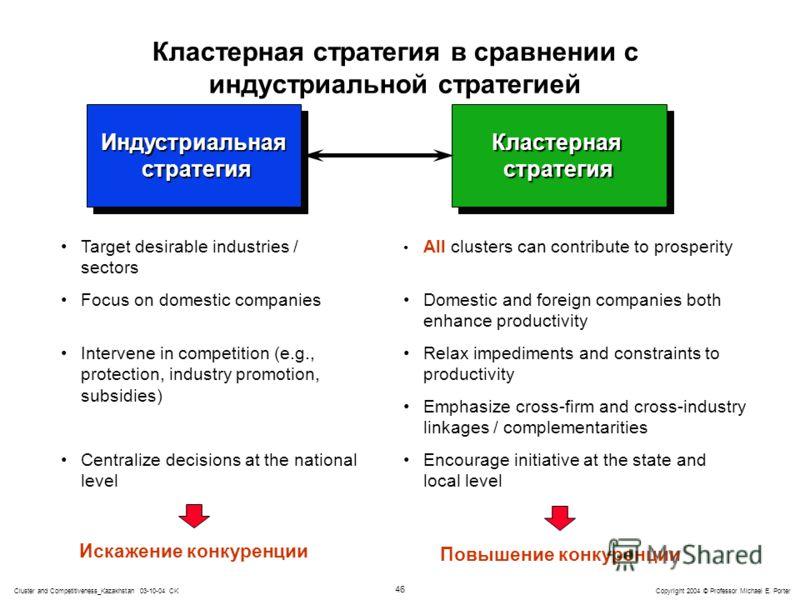 46 Copyright 2004 © Professor Michael E. PorterCluster and Competitiveness_Kazakhstan 03-10-04 CK Кластерная стратегия в сравнении с индустриальной стратегией Индустриальная стратегия стратегияИндустриальная КластернаястратегияКластернаястратегия Tar
