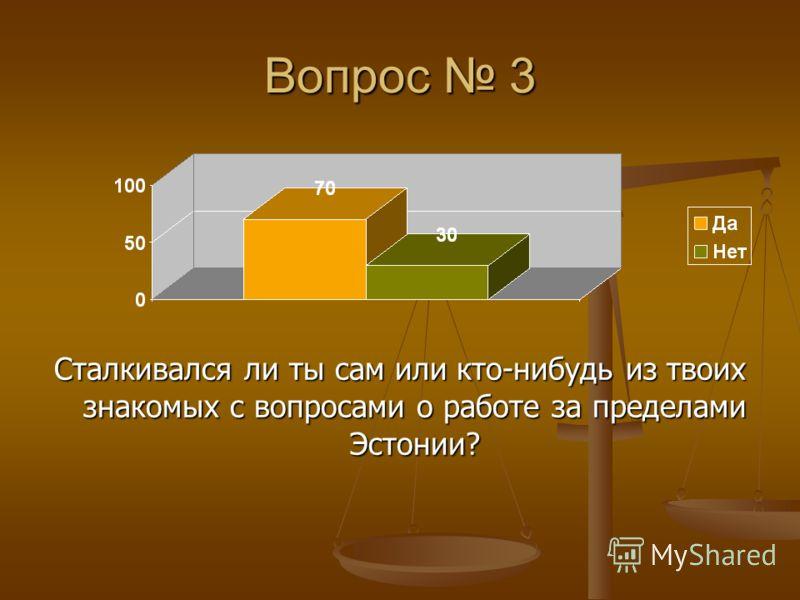 Вопрос 3 Сталкивался ли ты сам или кто-нибудь из твоих знакомых с вопросами о работе за пределами Эстонии?