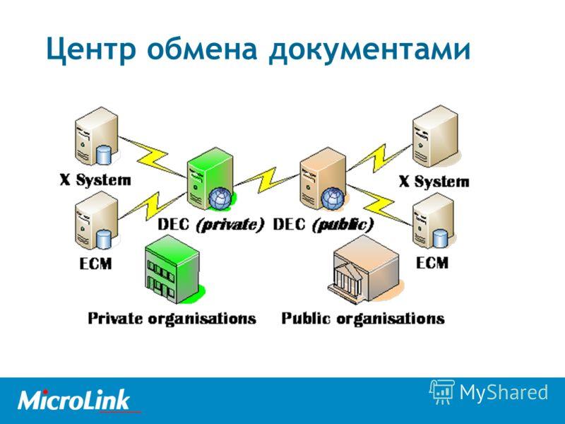 Центр обмена документами