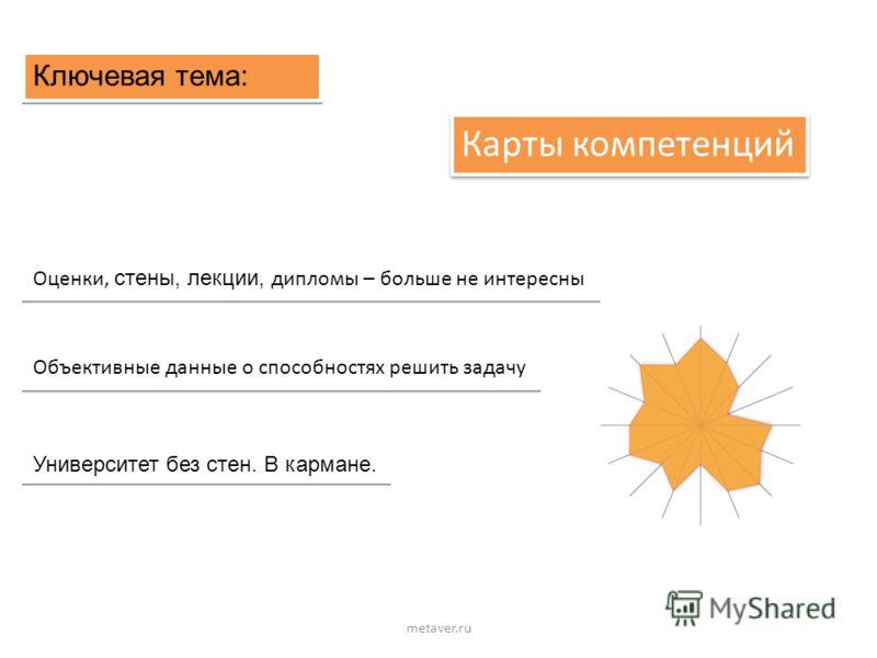 metaver.ru Карты компетенций Оценки, стены, лекции, дипломы – больше не интересны Ключевая тема: Объективные данные о способностях решить задачу Университет без стен. В кармане.