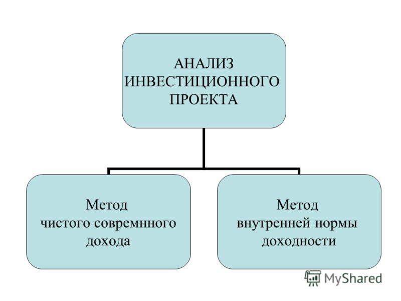 АНАЛИЗ ИНВЕСТИЦИОННОГО ПРОЕКТА Метод чистого совремнного дохода Метод внутренней нормы доходности