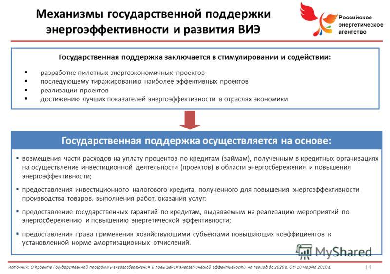 Российское энергетическое агентство Механизмы государственной поддержки энергоэффективности и развития ВИЭ Государственная поддержка заключается в стимулировании и содействии: разработке пилотных энергоэкономичных проектов последующему тиражированию