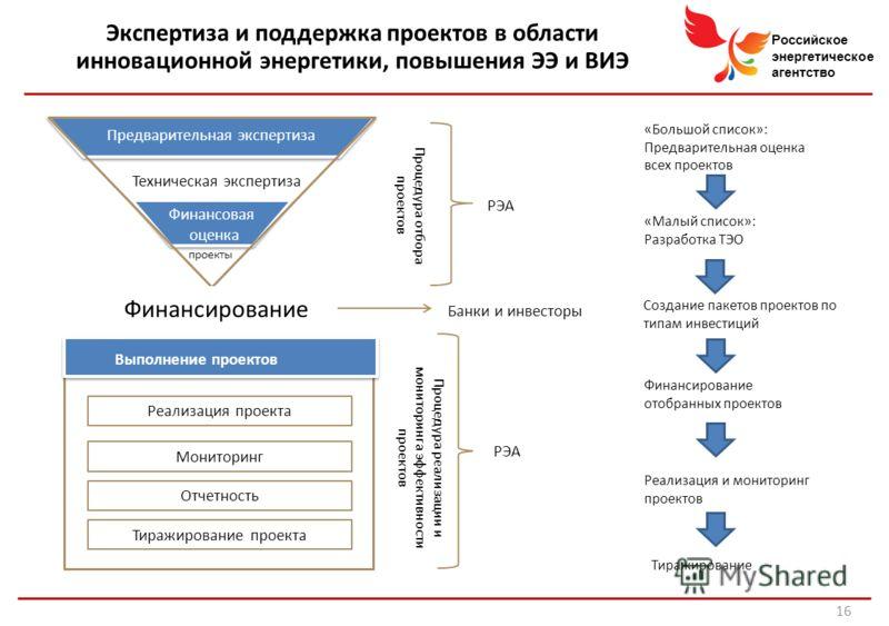 Российское энергетическое агентство Экспертиза и поддержка проектов в области инновационной энергетики, повышения ЭЭ и ВИЭ Финансирование Выполнение проектов Техническая экспертиза Реализация проекта Мониторинг Отчетность Тиражирование проекта Предва
