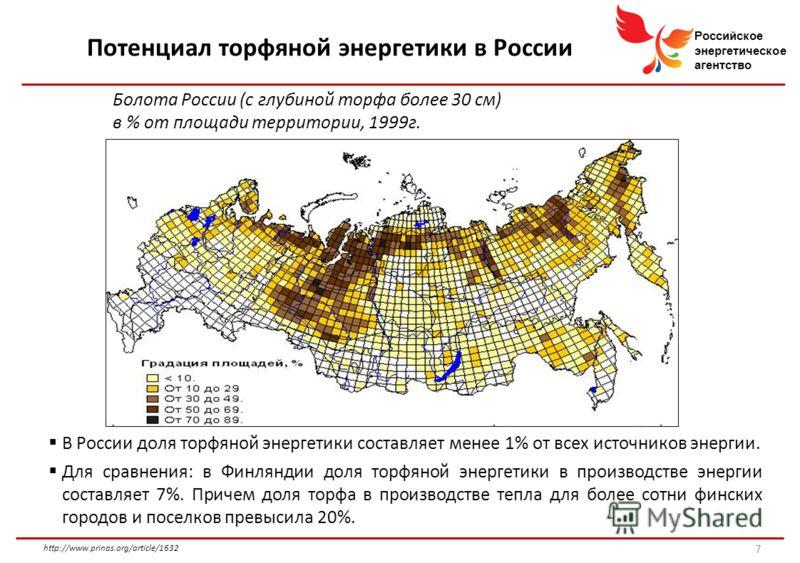 Российское энергетическое агентство Потенциал торфяной энергетики в России 7 http://www.prinas.org/article/1632 В России доля торфяной энергетики составляет менее 1% от всех источников энергии. Для сравнения: в Финляндии доля торфяной энергетики в пр