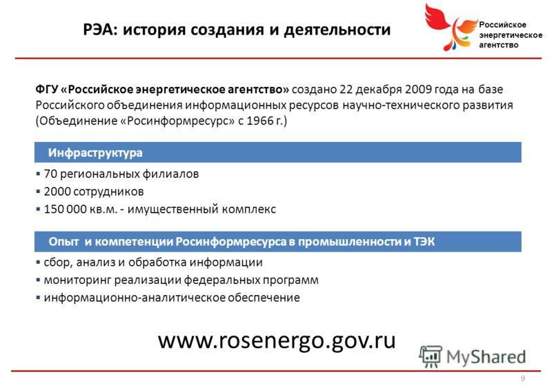 Российское энергетическое агентство ФГУ «Российское энергетическое агентство» создано 22 декабря 2009 года на базе Российского объединения информационных ресурсов научно-технического развития (Объединение «Росинформресурс» с 1966 г.) 70 региональных