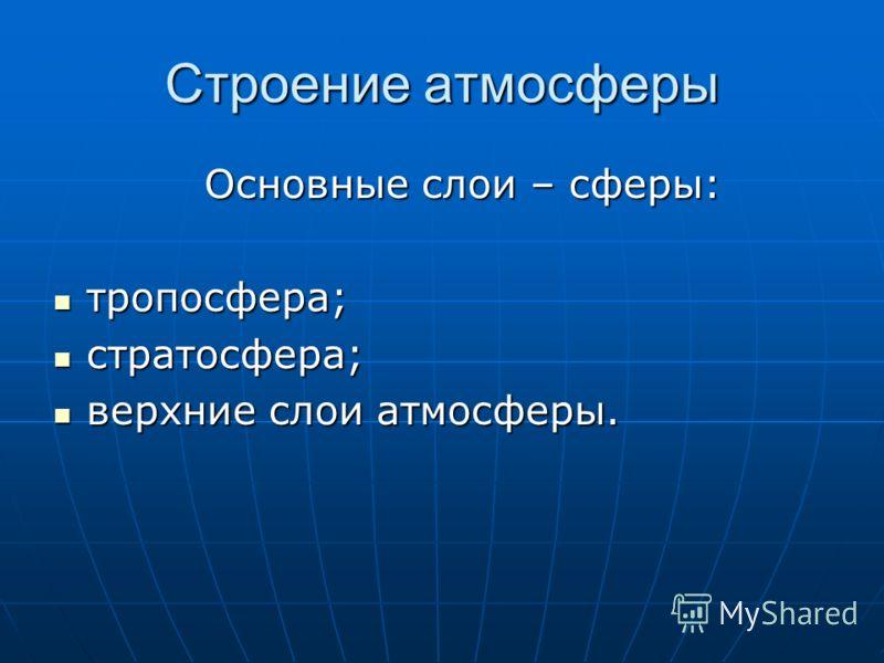 Строение атмосферы Основные слои – сферы: Основные слои – сферы: тропосфера; тропосфера; стратосфера; стратосфера; верхние слои атмосферы. верхние слои атмосферы.