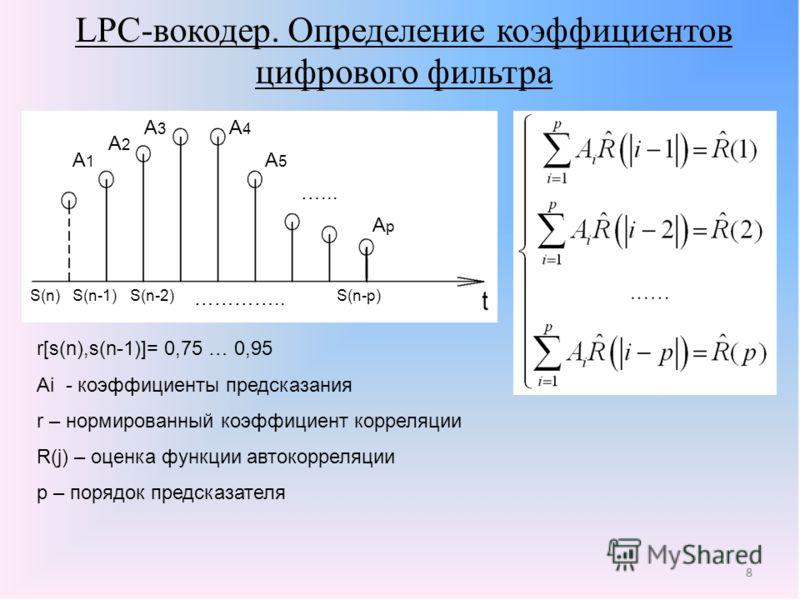 8 LPC-вокодер. Определение коэффициентов цифрового фильтра 8 r[s(n),s(n-1)]= 0,75 … 0,95 Ai - коэффициенты предсказания r – нормированный коэффициент корреляции R(j) – оценка функции автокорреляции p – порядок предсказателя А1А1 А2А2 А3А3 А4А4 А5А5 А