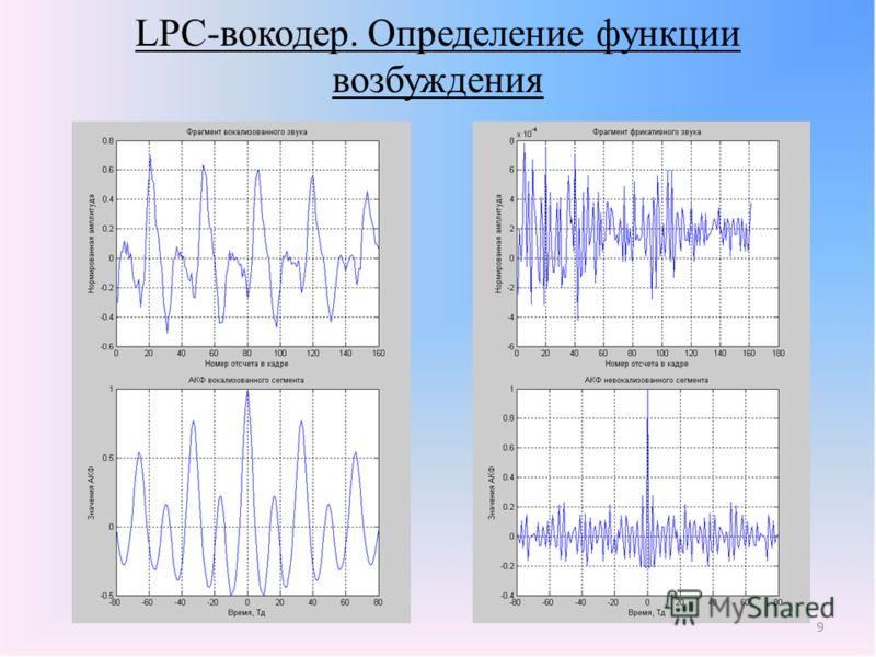 9 LPC-вокодер. Определение функции возбуждения