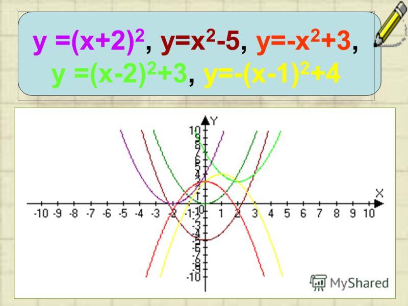 у =(х+2) 2, у=х 2 -5, у=-х 2 +3, у =(х-2) 2 +3, у=-(х-1) 2 +4