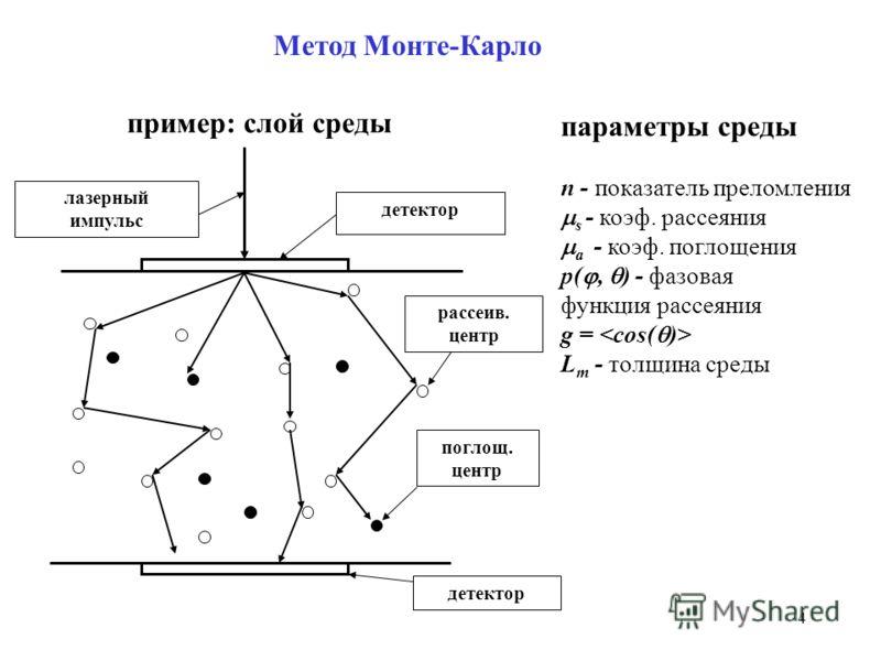 4 Метод Монте-Карло рассеив. центр детектор поглощ. центр детектор лазерный импульс пример: слой среды параметры среды n - показатель преломления s - коэф. рассеяния a - коэф. поглощения p(, ) - фазовая функция рассеяния g = L m - толщина среды