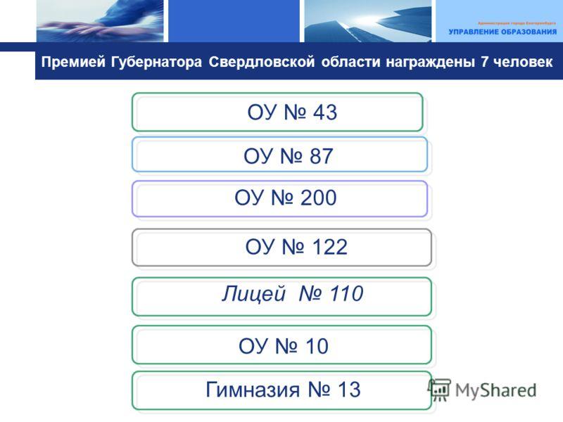 L o g o Премией Губернатора Свердловской области награждены 7 человек ОУ 43 ОУ 87 ОУ 200 ОУ 122 Лицей 110 ОУ 10 05 июля 2011 года Гимназия 13