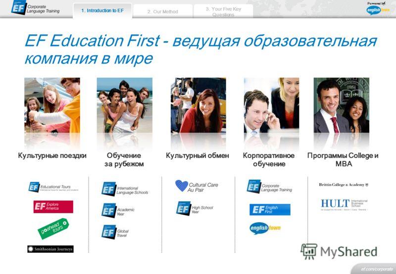 2. Our Method 3. Your Five Key Questions ef.com/corporate 1. Introduction to EF Powered by: 1. Introduction to EF EF Education First - ведущая образовательная компания в мире Культурные поездкиОбучение за рубежом Культурный обменКорпоративное обучени