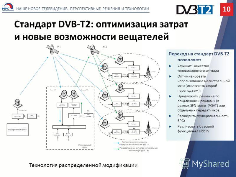 Стандарт DVB-T2: оптимизация затрат и новые возможности вещателей Технология распределенной модификации 10 НАШЕ НОВОЕ ТЕЛЕВИДЕНИЕ. ПЕРСПЕКТИВНЫЕ РЕШЕНИЯ И ТЕХНОЛОГИИ Переход на стандарт DVB-T2 позволяет: Улучшить качество телевизионного сигнала Оптим