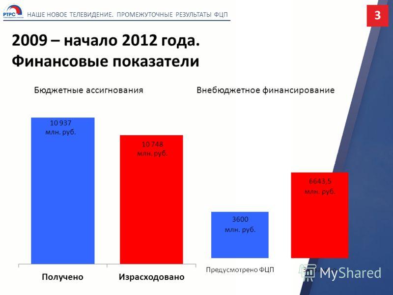 2009 – начало 2012 года. Финансовые показатели Бюджетные ассигнованияВнебюджетное финансирование 3 НАШЕ НОВОЕ ТЕЛЕВИДЕНИЕ. ПРОМЕЖУТОЧНЫЕ РЕЗУЛЬТАТЫ ФЦП