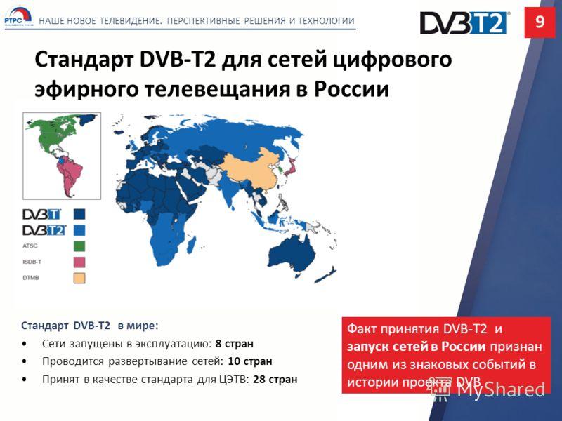 Стандарт DVB-T2 для сетей цифрового эфирного телевещания в России Стандарт DVB-T2 в мире: Сети запущены в эксплуатацию: 8 стран Проводится развертывание сетей: 10 стран Принят в качестве стандарта для ЦЭТВ: 28 стран НАШЕ НОВОЕ ТЕЛЕВИДЕНИЕ. ПЕРСПЕКТИВ