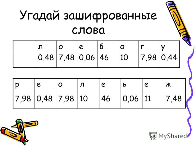 Угадай зашифрованные слова лоебогу 0,487,480,0646107,980,44 реолеьеж 7,980,487,9810460,06117,48