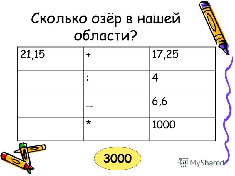 Сколько озёр в нашей области? 21,15+17,25 :4 _6,6 *1000 3000