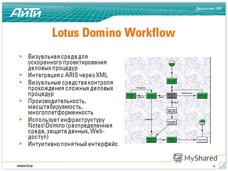 Диалектика ЭАР www.it.ru 10 Lotus Domino Workflow Визуальная среда для ускоренного проектирования деловых процедур Интеграция с ARIS через XML Визуальные средства контроля прохождения сложных деловых процедур Производительность, масштабируемость, мно