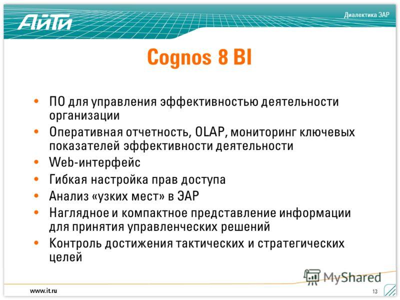 Диалектика ЭАР www.it.ru 13 Cognos 8 BI ПО для управления эффективностью деятельности организации Оперативная отчетность, OLAP, мониторинг ключевых показателей эффективности деятельности Web-интерфейс Гибкая настройка прав доступа Анализ «узких мест»
