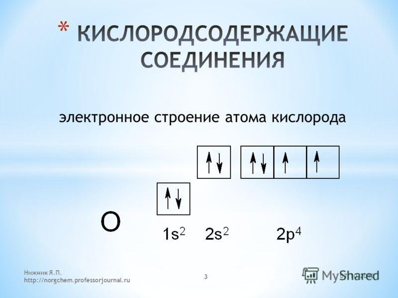 25.08.2012 Нижник Я.П. http://norgchem.professorjournal.ru 3