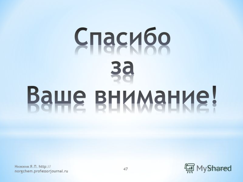 25.08.2012 Нижник Я.П. http:// norgchem.professorjournal.ru 47