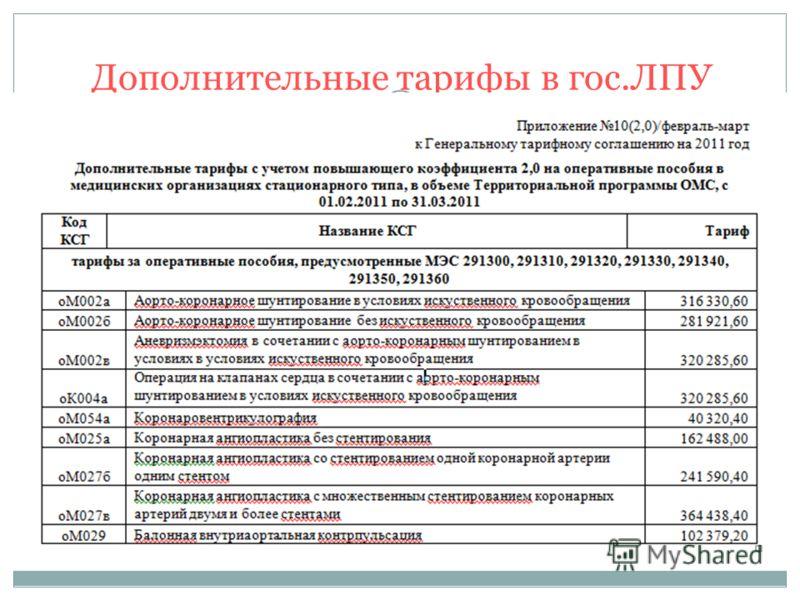 Дополнительные тарифы в гос.ЛПУ