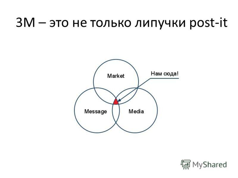 3М – это не только липучки post-it
