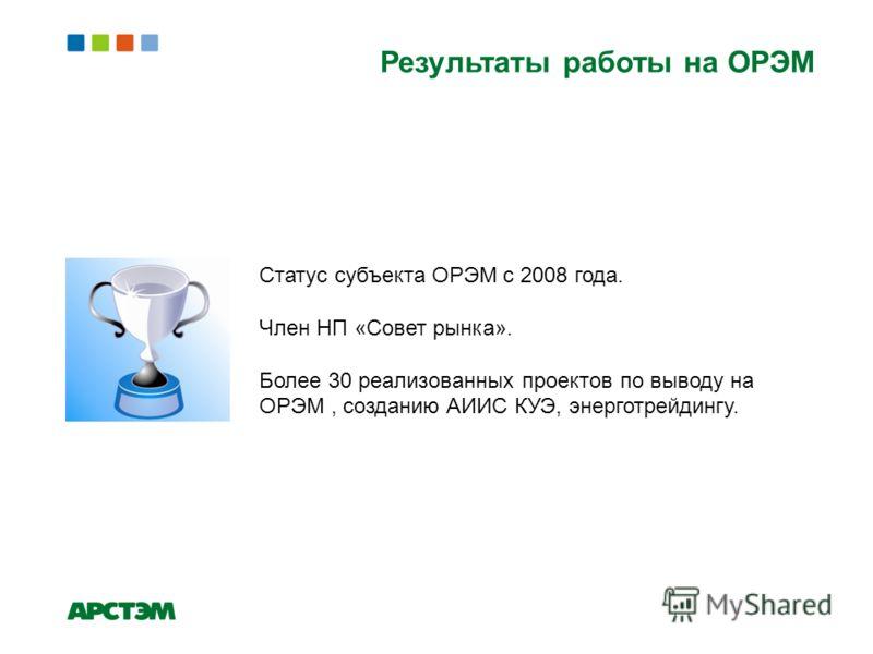 Результаты работы на ОРЭМ Статус субъекта ОРЭМ с 2008 года. Член НП «Совет рынка». Более 30 реализованных проектов по выводу на ОРЭМ, созданию АИИС КУЭ, энерготрейдингу.