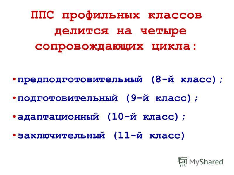 ППС профильных классов делится на четыре сопровождающих цикла: предподготовительный (8-й класс); подготовительный (9-й класс); адаптационный (10-й класс); заключительный (11-й класс)