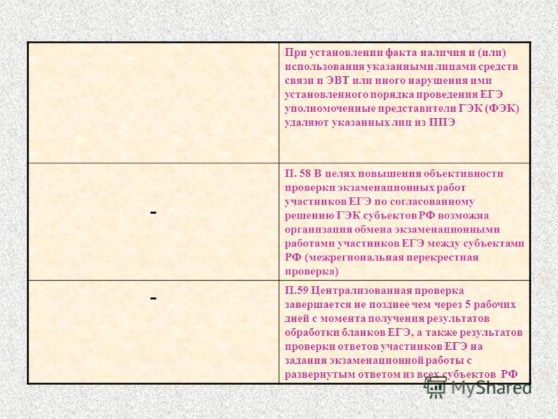 При установлении факта наличия и (или) использования указанными лицами средств связи и ЭВТ или иного нарушения ими установленного порядка проведения ЕГЭ уполномоченные представители ГЭК (ФЭК) удаляют указанных лиц из ППЭ - П. 58 В целях повышения объ