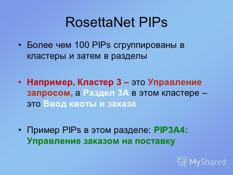 RosettaNet PIPs Более чем 100 PIPs сгруппированы в кластеры и затем в разделы Например, Кластер 3 – это Управление запросом, а Раздел 3A в этом кластере – это Ввод квоты и заказа Пример PIPs в этом разделе: PIP3A4: Управление заказом на поставку