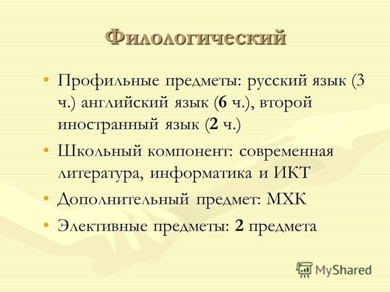 Филологический Профильные предметы: русский язык (3 ч.) английский язык (6 ч.), второй иностранный язык (2 ч.)Профильные предметы: русский язык (3 ч.) английский язык (6 ч.), второй иностранный язык (2 ч.) Школьный компонент: современная литература,