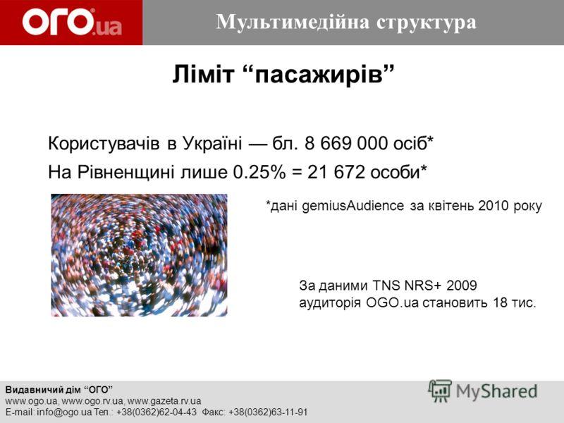 Ліміт пасажирів Користувачів в Україні бл. 8 669 000 осіб* На Рівненщині лише 0.25% = 21 672 особи* Видавничий дім ОГО www.ogo.ua, www.ogo.rv.ua, www.gazeta.rv.ua E-mail: info@ogo.ua Тел.: +38(0362)62-04-43 Факс: +38(0362)63-11-91 Мультимедійна струк