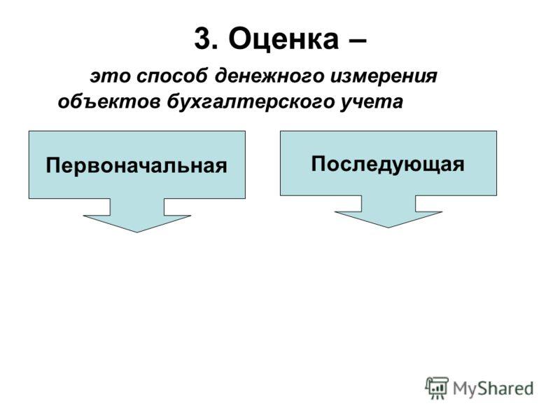 3. Оценка – это способ денежного измерения объектов бухгалтерского учета Первоначальная Последующая