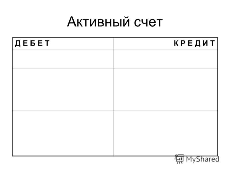 Активный счет Д Е Б Е ТК Р Е Д И Т