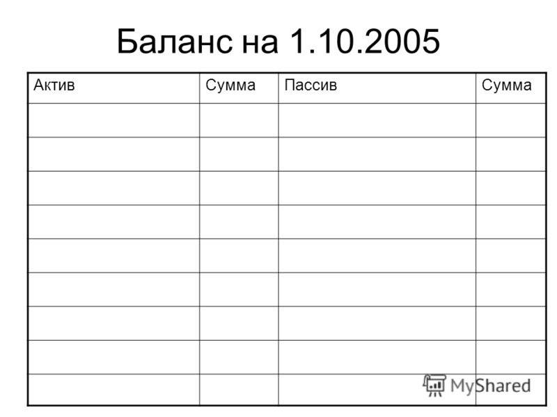 Баланс на 1.10.2005 АктивСуммаПассивСумма