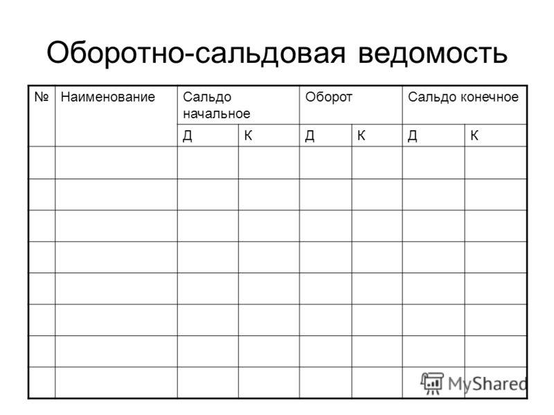 Оборотно-сальдовая ведомость НаименованиеСальдо начальное ОборотСальдо конечное ДКДКДК