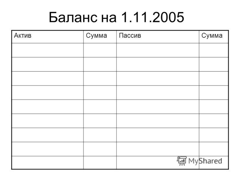 Баланс на 1.11.2005 АктивСуммаПассивСумма