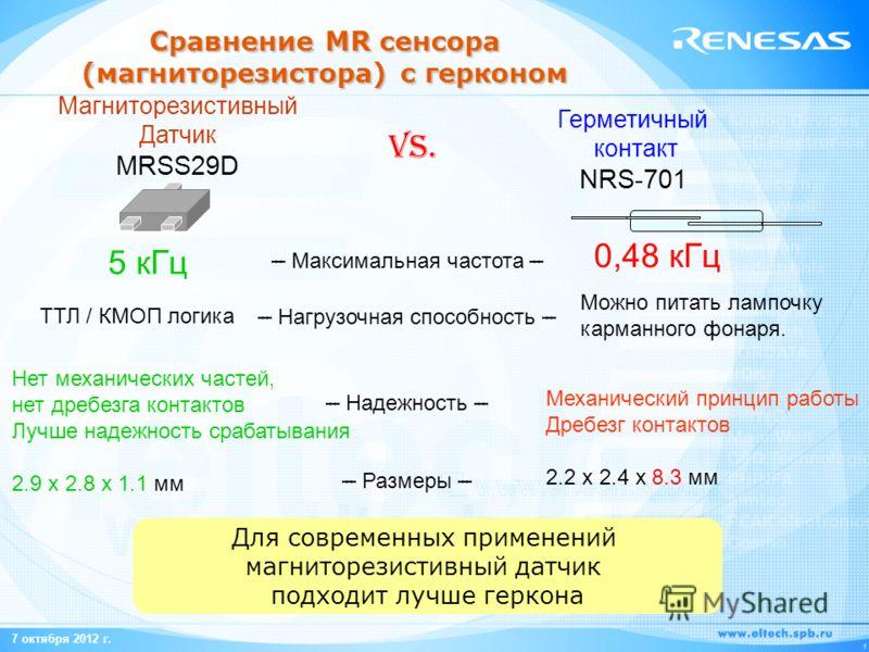 20 июля 2012 г. 1 Сравнение MR сенсора (магниторезистора) с герконом Герметичный контакт NRS-701 Магниторезистивный Датчик MRSS29D VS. --- Максимальная частота --- 5 кГц 0,48 кГц --- Надежность --- --- Размеры --- Нет механических частей, нет дребезг
