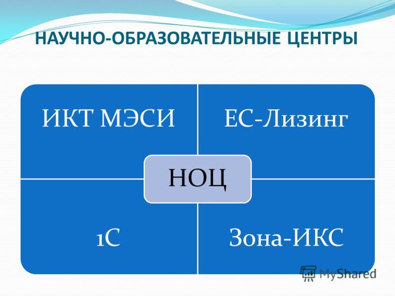 НАУЧНО-ОБРАЗОВАТЕЛЬНЫЕ ЦЕНТРЫ ИКТ МЭСИЕС-Лизинг 1C1CЗона-ИКС НОЦ