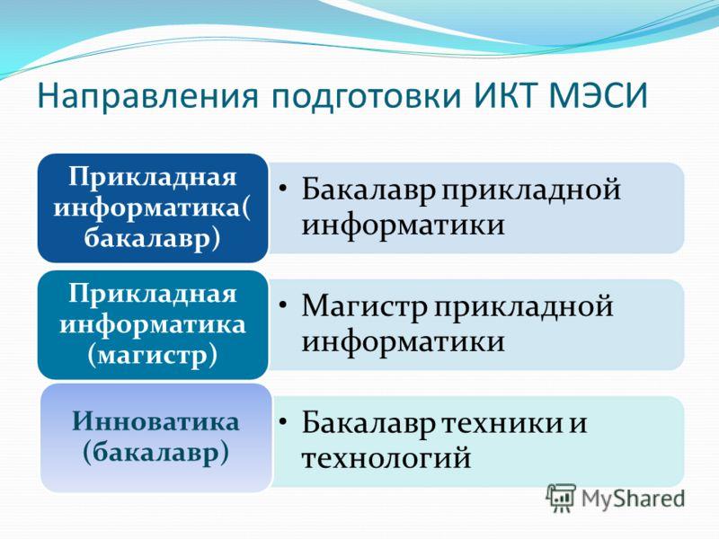 Направления подготовки ИКТ МЭСИ Бакалавр прикладной информатики Прикладная информатика( бакалавр) Магистр прикладной информатики Прикладная информатика (магистр) Бакалавр техники и технологий Инноватика (бакалавр)