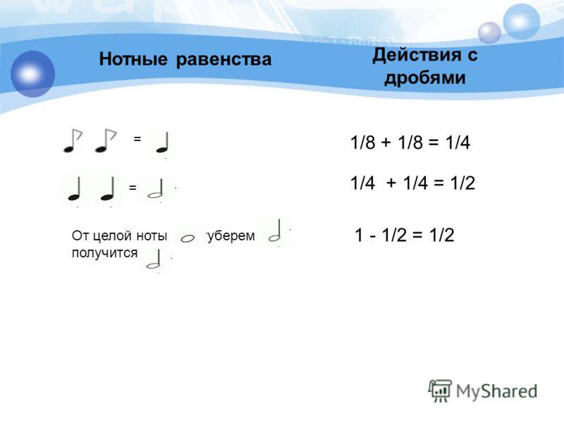 Действия сложения и вычитания с длительностями нот 1/4 = 1/8 + 2/16.
