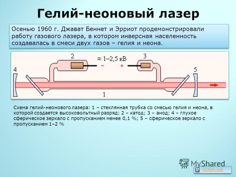 Осенью 1960 г. Джават Беннет и Эрриот продемонстрировали работу газового лазера, в котором инверсная населенность создавалась в смеси двух газов – гелия и неона. Схема гелий-неонового лазера: 1 – стеклянная трубка со смесью гелия и неона, в которой с