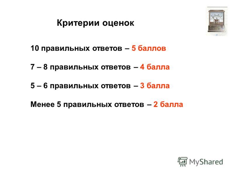 Критерии оценок 10 правильных ответов – 5 баллов 7 – 8 правильных ответов – 4 балла 5 – 6 правильных ответов – 3 балла Менее 5 правильных ответов – 2 балла