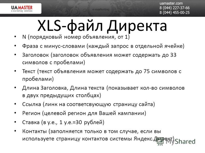 XLS-файл Директа N (порядковый номер объявления, от 1) Фраза с минус-словами (каждый запрос в отдельной ячейке) Заголовок (заголовок объявления может содержать до 33 символов с пробелами) Текст (текст объявления может содержать до 75 символов с пробе