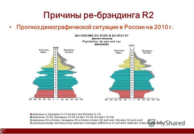 Причины ре-брэндинга R2 Прогноз демографической ситуации в России на 2010 г.