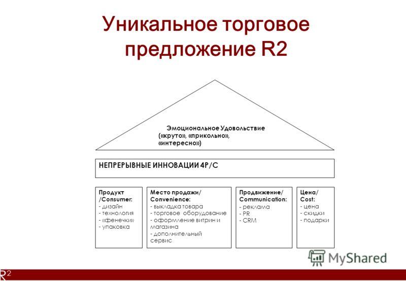 Уникальное торговое предложение R2 НЕПРЕРЫВНЫЕ ИННОВАЦИИ 4P/C Продукт /Consumer: - дизайн - технология - «фенечки» - упаковка Место продажи/ Convenience: - выкладка товара - торговое оборудование - оформление витрин и магазина - дополнительный сервис